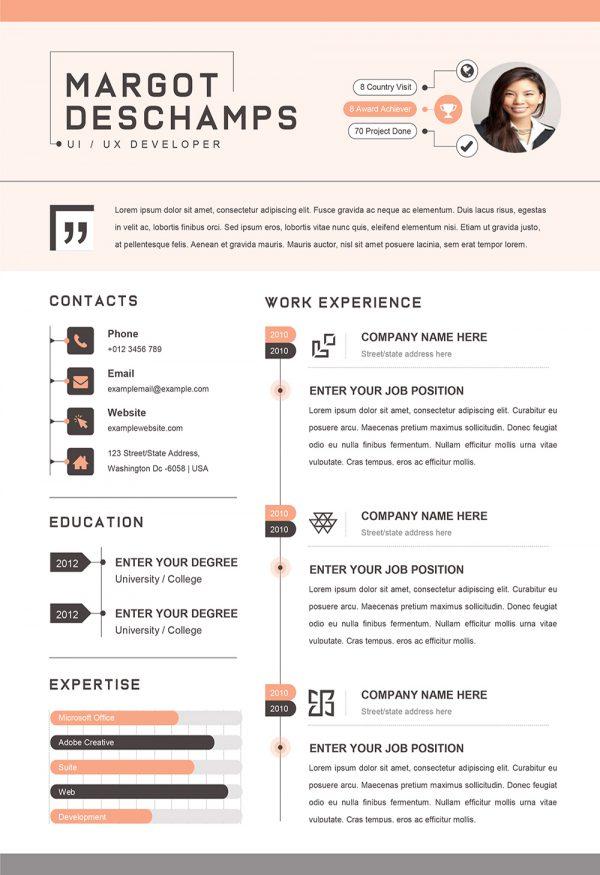 Exemple de CV Consultante Marketing